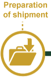 Preparation of shipment[Customer]