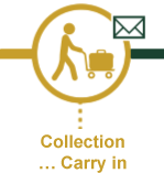 Carry in[Customer]