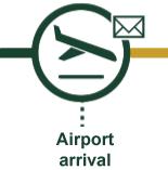 Airport arrival[LOTUS]